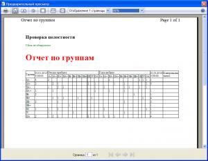 Отчет по группам